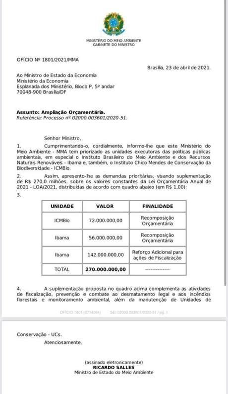 Ofício do ministro Ricardo Salles enviado nesta sexta-feira ao Ministério da Economia