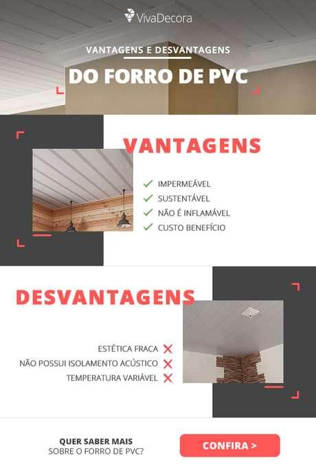 Infográfico – Forro de PVC
