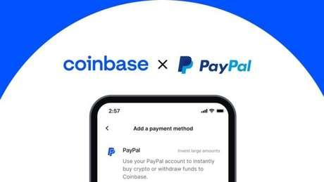 Usuários americanos podem agora usar contas do PayPal para comprar criptomoedas na Coinbase