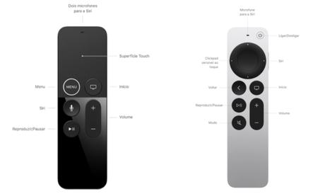 Siri Remote de 2017 e 2021