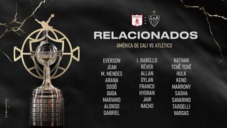 O treinador do Galo vai cortar três nomes para compor o banco alvinegro-(Divulgação/Atlético-MG)