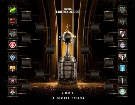 Duelos das oitavas de final da Libertadores são definidos