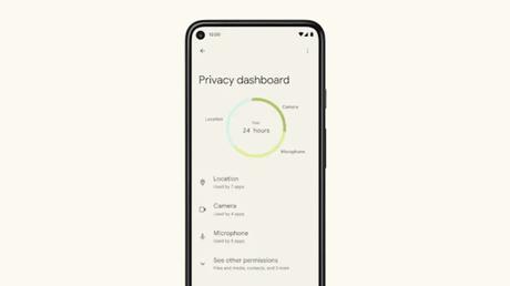 Painel de privacidade do Android 12