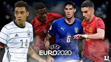 Musiala, Nuno Mendes, Bastoni e Ferrán Torres podem surpreender na Eurocopa (Foto: Arte LANCE!)