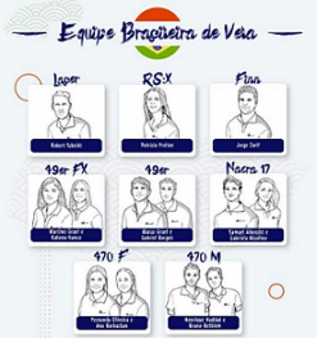 Designer ilustra equipe olímpica brasileira de vela de Tóquio 2020 no estilo mangá (Foto: Divulgação)