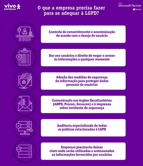 O que a empresa precisa fazer para se adequar à LGPD?