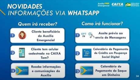 Informações sobre auxílio emergencial no WhatsApp