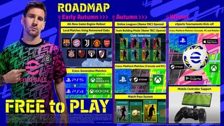 Roadmap de lançamento de eFootball