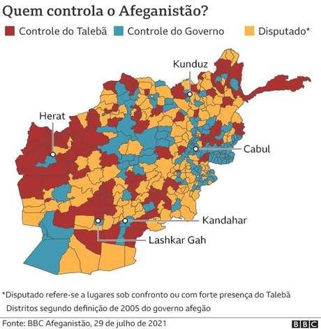 Quem controla o Afeganistão