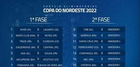 Sorteio define confrontos das Eliminatórias da Copa do Nordeste 2022