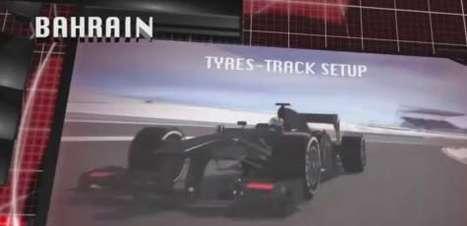 F1: conheça os detalhes do GP do Bahrein