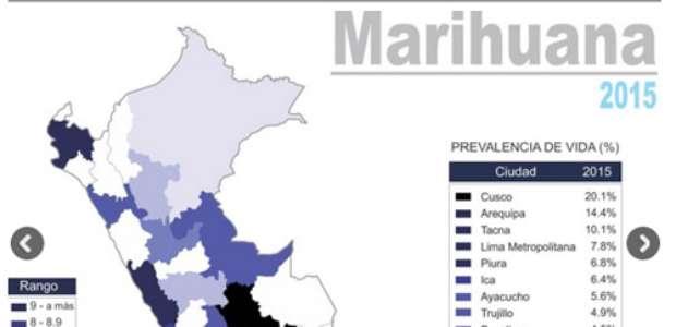 Cusco: Marihuana se consume tres veces más que en Lima