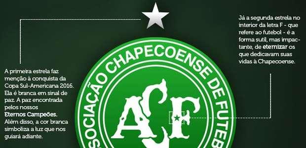 Chapecoense inclui 2 estrelas em escudo: título e vítimas