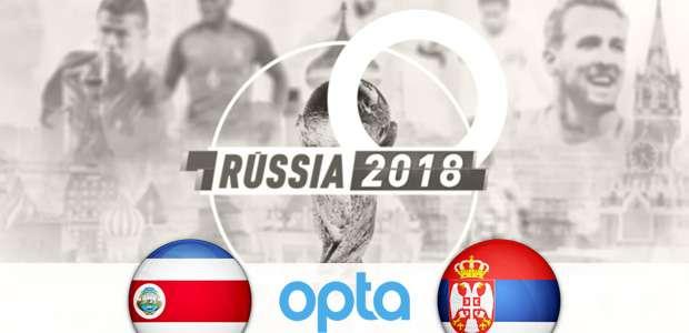 Copa 2018: Costa Rica x Sérvia! Os números da partida ...