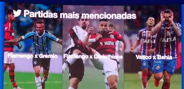 Copa do Brasil: Fla x Grêmio foi jogo mais citado no Twitter