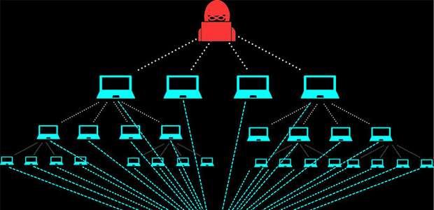 """Servidores alugados são a nova """"arma"""" dos ataques a sites"""