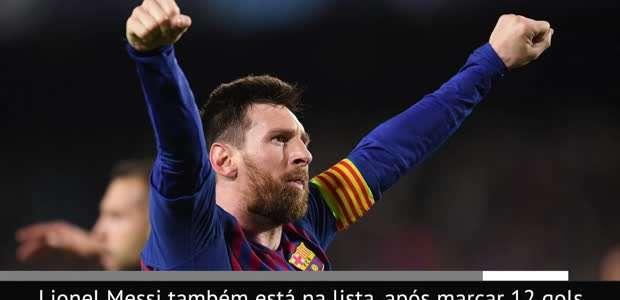 FUTEBOL: Lista da Uefa: Messi, Cristiano e Van Dijk são ...