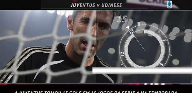 FUTEBOL: Serie A: 5 coisas: O Napoli entrará em campo à ...