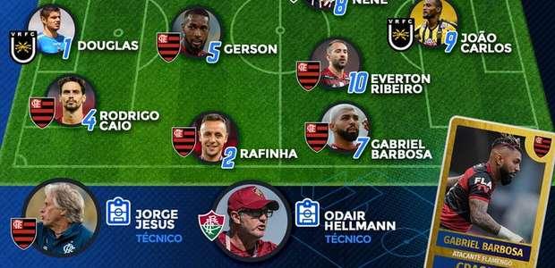 Com Gabigol eleito melhor jogador, Ferj divulga seleção ...