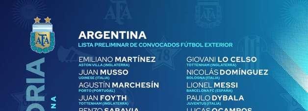 Argentina faz sua convocação para Eliminatórias com dupla de Grêmio e Inter