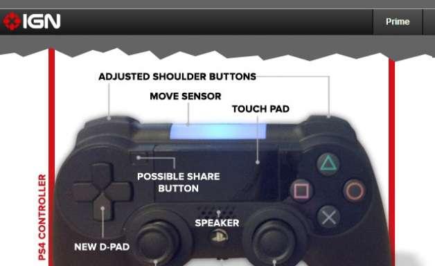 Direto de NY: Sony anuncia novidades do Playstation nesta 4ª