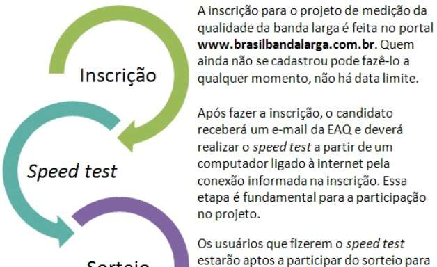 Veja como contribuir para medição da banda larga no Brasil
