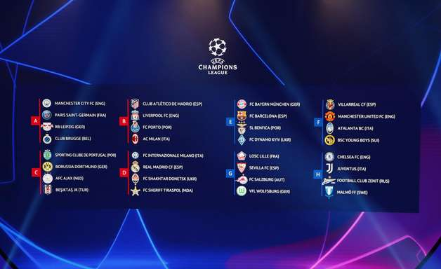 PSG e City caem no mesmo grupo da Champions; veja as chaves