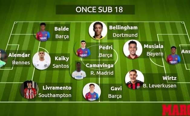 Kaiky, do Santos, é o único brasileiro na seleção Sub-18 de acordo com valor de mercado