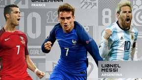 CR7, Griezmann e Messi são os finalistas de melhor do mundo