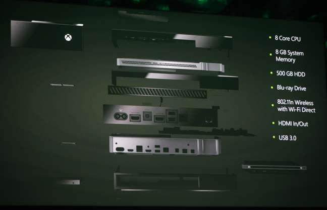 O novo console terá um drive de Blu-Ray, Wi-Fi, 8GB de RAM, 500 GB HDD e saídas de HDMI (entrada e saída e USB 3.0