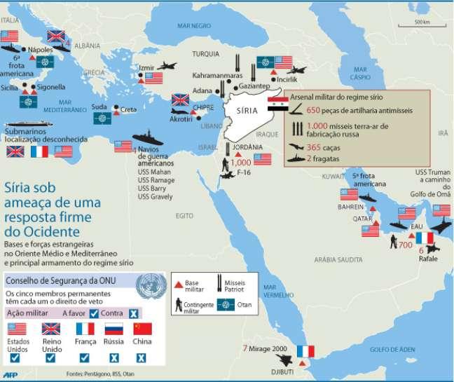 info infográfico síria forças ocidentais
