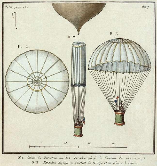 <p>Primeiro salto de paraquedas: André-Jacques Garnerin ocorreu em Paris, na França</p>