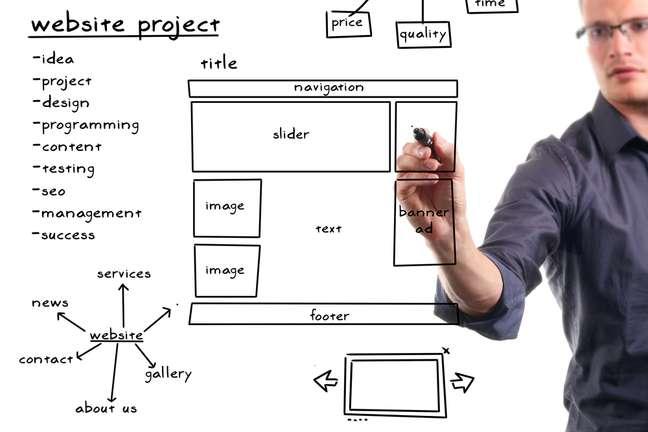 Na hora de criar seu site, tente pensar como consumidor, construindo um design intuitivo, de fácil navegação e, claro: limpo, organizado e eficiente