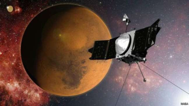 O satélite Maven dá 'mergulhos' na atmosfera marciana