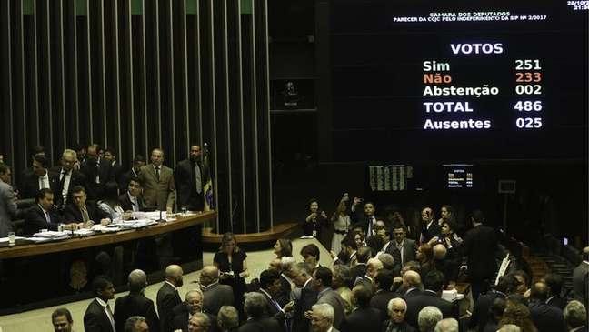 Plenário da Câmara e painel com votação final sobre a segunda denúncia contra Temer