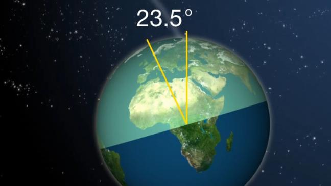 A inclinação da Terra a 23,5 graus é o que dá origem às estações do ano