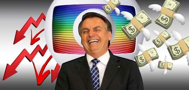 """""""Não tem dinheiro público para vocês, acabou a teta"""", provocou Bolsonaro ao comentar a redução da verba da Presidência e das estatais à Globo"""