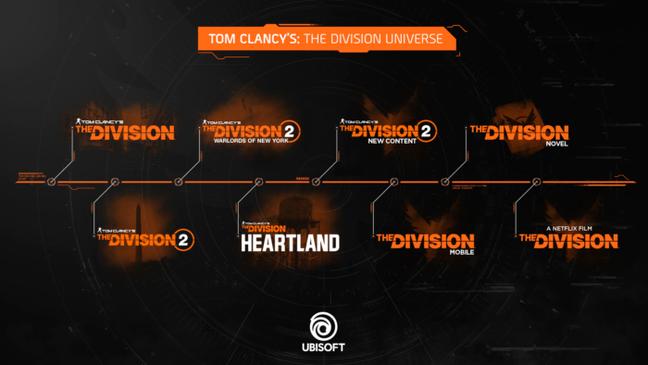 Cronograma de lançamentos de The Division