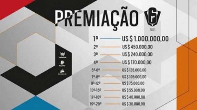 ARTE: Rainbow Six Esports Brasil
