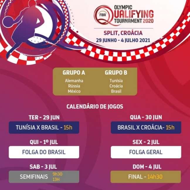 Com seis seleções na disputa, o Pré-Olímpico de Split vai garantir apenas ao seu campeão uma vaga nos Jogos de Tóquio