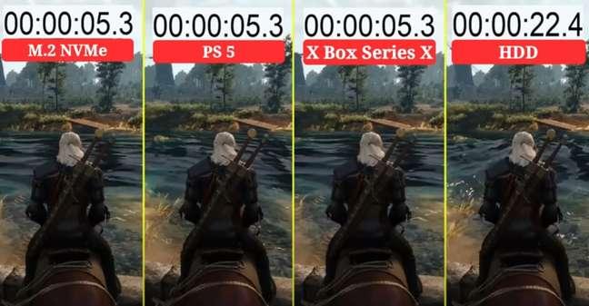 Diferença de performance em The Witcher 3 via SSD