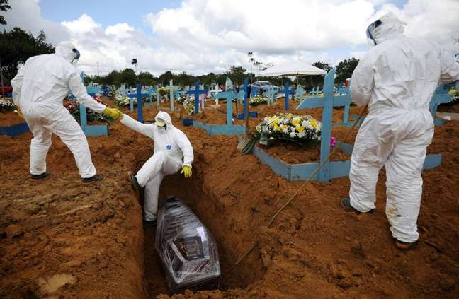 Enterro de vítima de Covid em Manaus REUTERS/Bruno Kelly