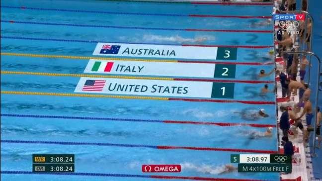 EUA, Itália e Austrália foram ouro, prata e bronze, respectivamente, no revezamento 4x100m masculino (Foto: Reprodução/SporTV)