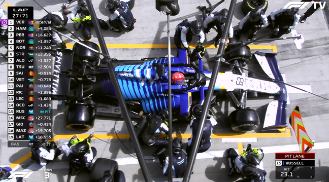 Com nova diretiva técnica em vigor, pit-stops da Fórmula 1 serão mais lentos
