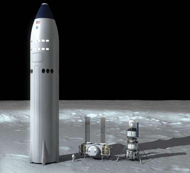 Starship, Dynetics HLS e ILV da Blue Origin em escala, com humano para referência