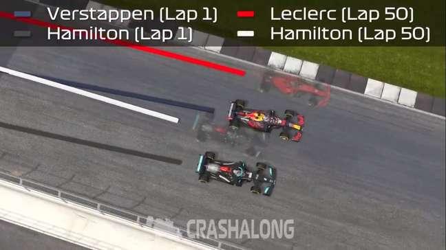 Simulação compara acidente com Verstappen e ultrapassagem sobre Leclerc
