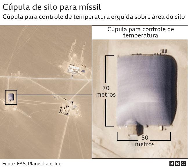 Detalhe mostra cúpula de silo para míssil em imagem de satélite