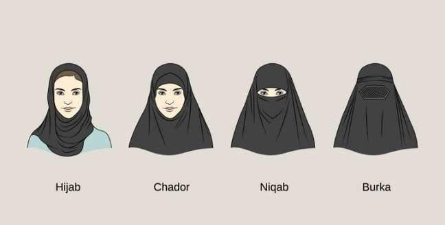 Normalmente usadas por mulheres muçulmanas, as peças variam de acordo com a cultura de cada lugar - Shutterstock