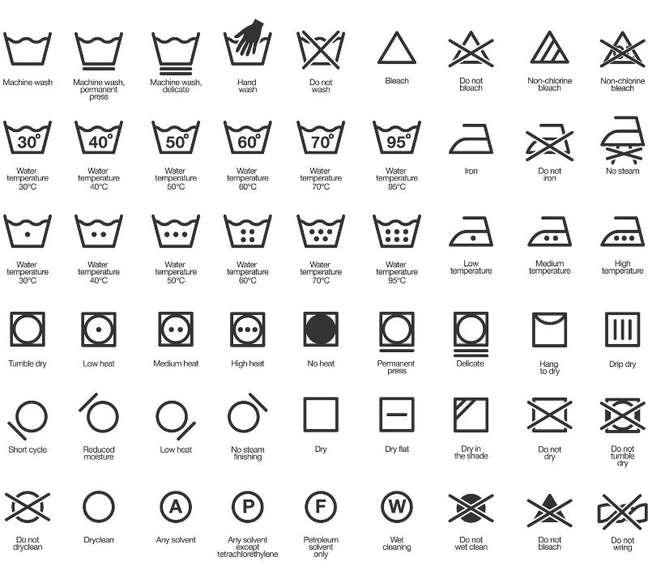 Será possível decorar todos esses símbolos? (Shutterstock)