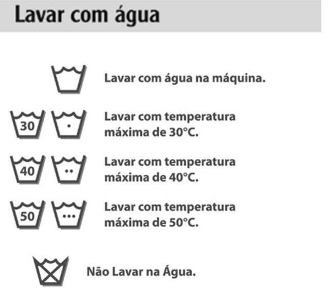 Símbolos que indicam a lavagem com água (Foto / Divulgação / Quality Lavanderia)